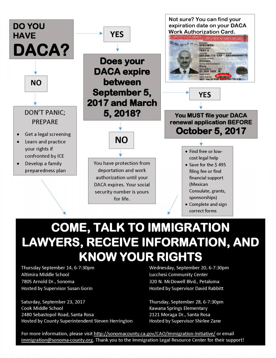 Do you have DACA? Know your rights Wednesday, September 20 from 6 - 7:30 in Lucchesi Community Center, Hosted by David Rabbit Saturday, September 23 at Cook Middle School Hosted by County Superintendent Steven Herrington, and Thursday, September 28 from 6 - 7:30 pm at Kawana Springs Elementary Hosted by Supervisor Shirlee Zane